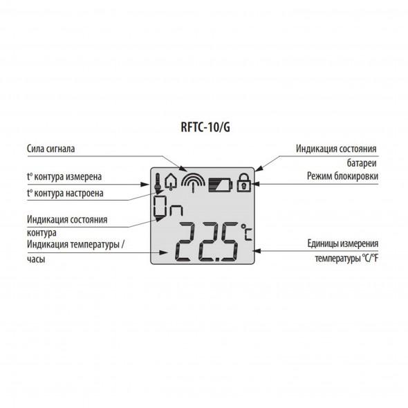 Беспроводной терморегулятор iNELS RFTC-10/G - фото