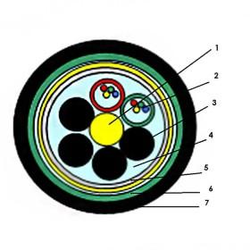 Кабель оптический Одескабель ОКЛБг-4-ДА(2,7)П-4Е1